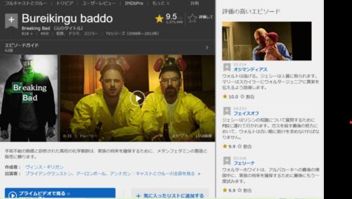 IMDbのブレイキングバッドのページを日本語翻訳にかけたところの画像