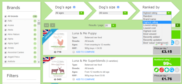 All-About-Dog-Food-Filters-Highest-Ranking image