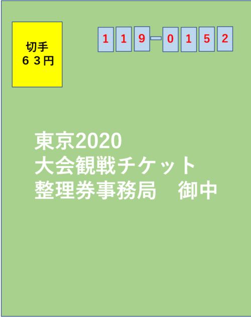 パラリンピック表-1