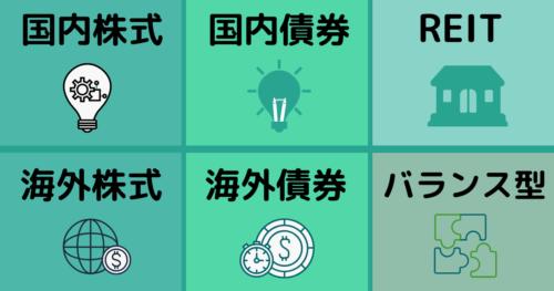 投資信託の6つの商品カテゴリーのインフォグラフィック:国内株式・海外株式・国内債券・海外債券・REIT・バランス型・緑色