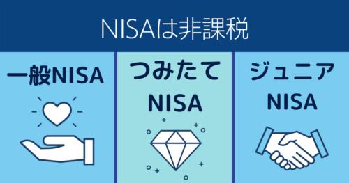 3つのNISAの紹介のインフォグラフィック:一般NISA・つみたてNISA・ジュニアNISA