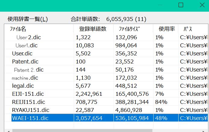 英辞郎マイ辞書データの画像