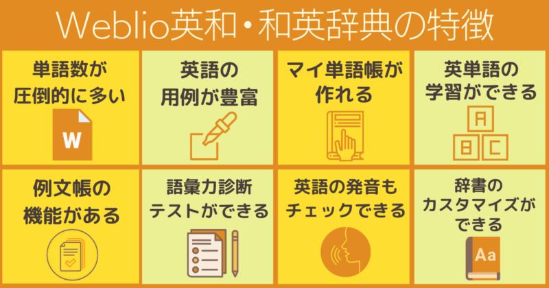 Weblio辞書の特徴のインフォグラフィック