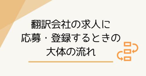 翻訳会社の求人に応募・登録するときの大体の流れ