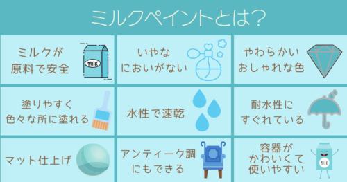 3 ミルクペイントを説明するインフォグラフィック