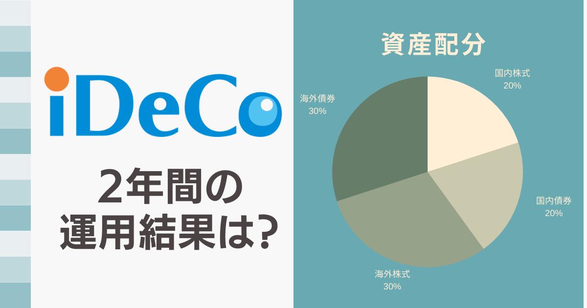 iDeCoに加入して2年間運用した結果についてのアイキャッチ画像