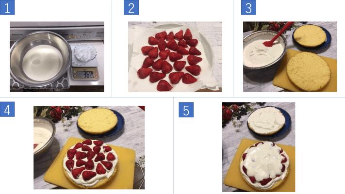 ショートケーキのデコレーション写真