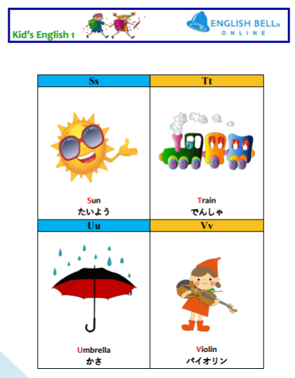 イングリッシュベルの「Kid'sEnglish 1」のテキスト画像