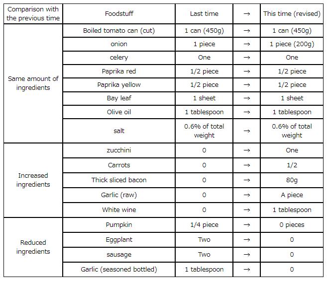 Image Comparison sheet