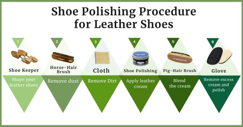 8 tools for shoe polishing of leather shoes