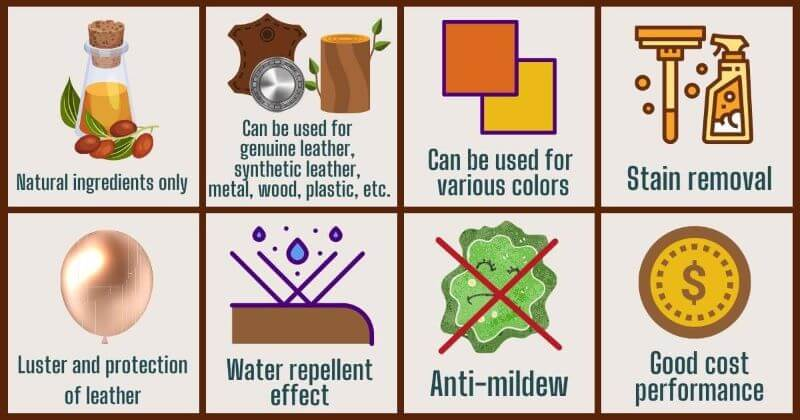 major points and effects of Renapur Leather Balsam